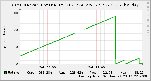 uptime-day.png