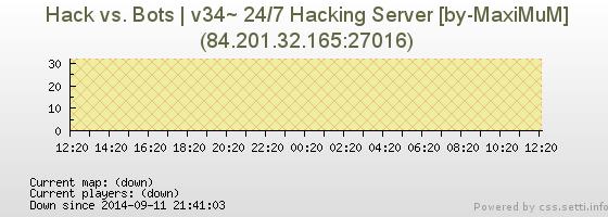 Hacking Forums